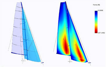 shape-AND-aero-analysis_2-2