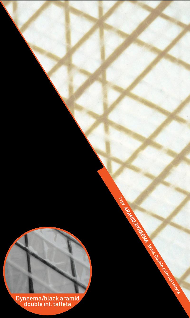 triangolo-aramid-dyneema
